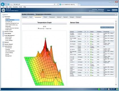بررسی و مشخصات سرورهای اچ پی سری HP ProLiant DL320e G8