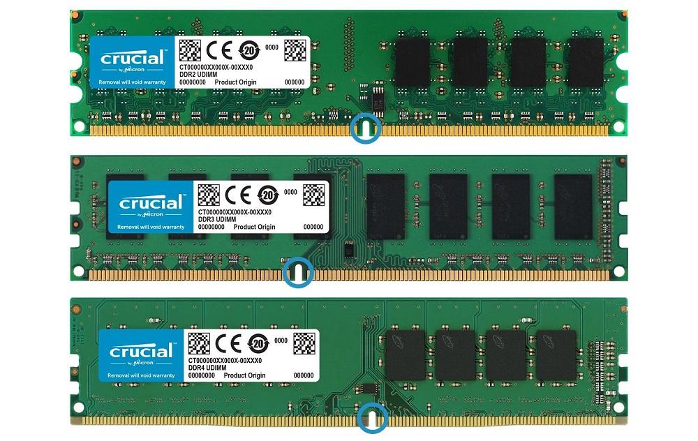 فرق میان حافظه های DDR2، DDR3 و DDR4