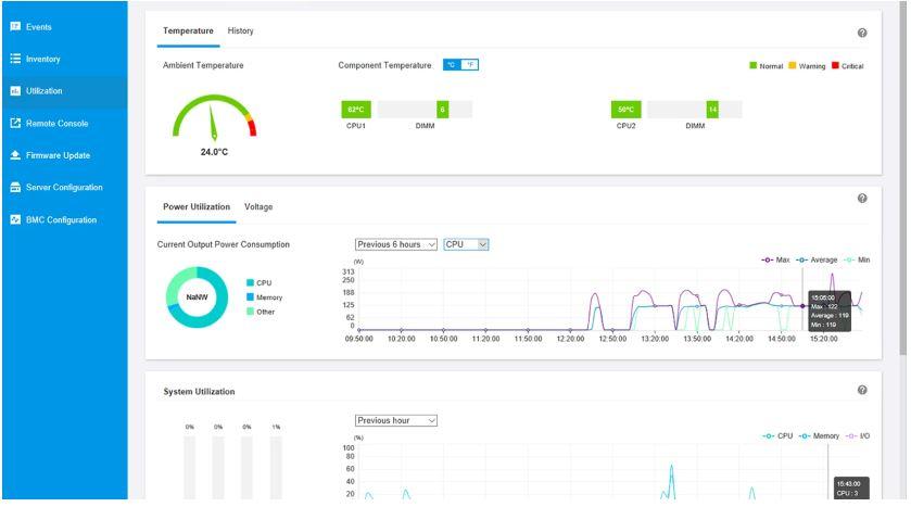 بررسی سرور لنوو Lenovo ThinkSystem SD530