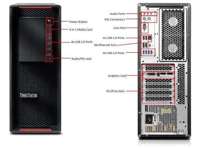 بررسی ورک استیشن لنوو مدل Lenovo ThinkStation P510